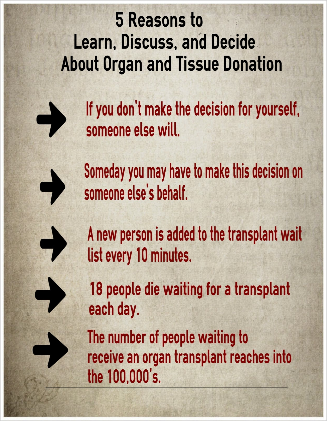 FREE Organ Donation: The Act of Saving Lives Essay